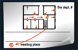 graphic showing the floor plan of a home with arrows marking the exit routes and a meeting place outside the home.
